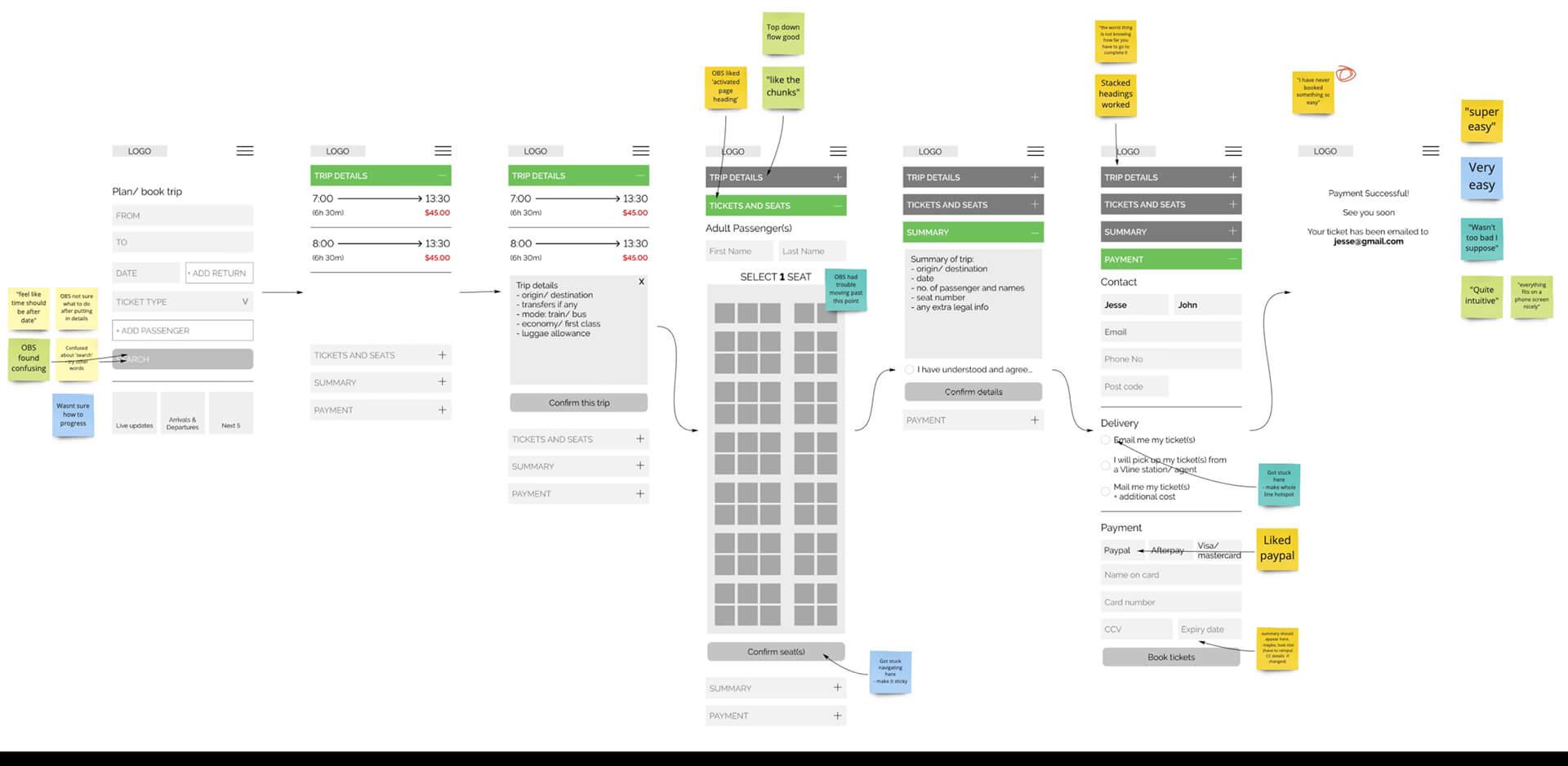UX_design_Vline_Usability_Testing_01_2
