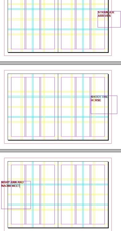 visual scripting 13 page chart