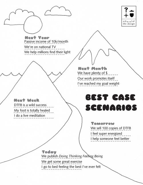 My Best Case Scenario