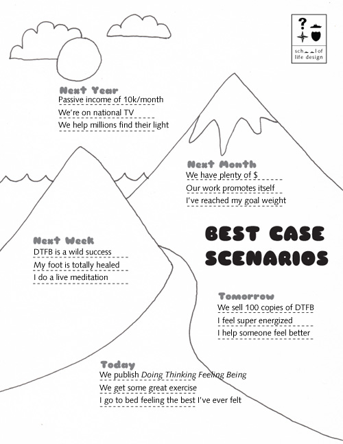best_case_scenarios