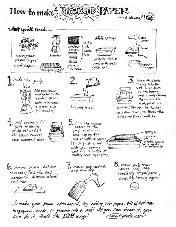 handmade paper tutorial