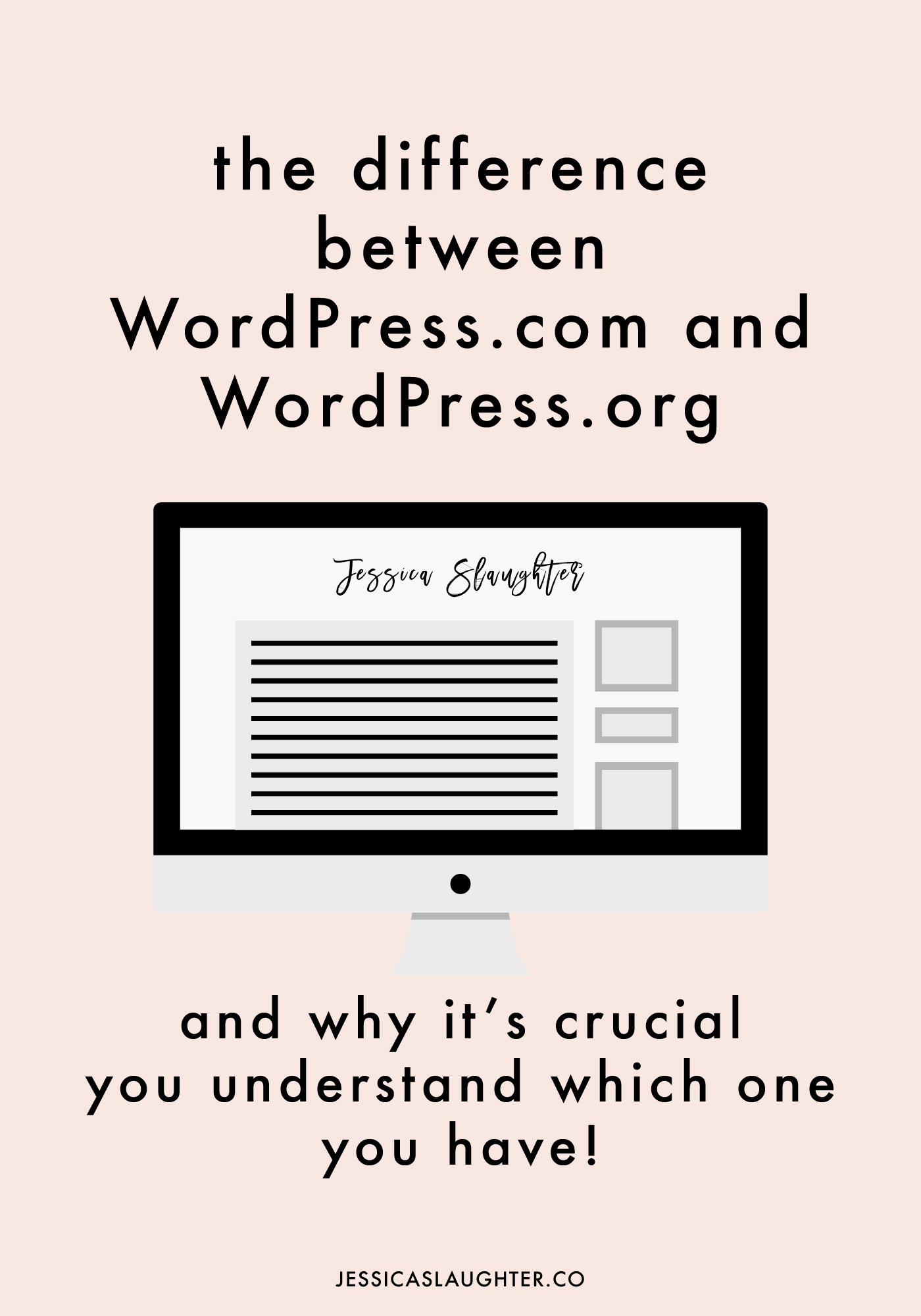 WordPress.com vs WordPress.org - Figure out which one you have, or which one you should be using.