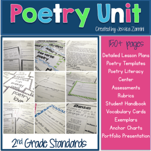 2nd Grade Poetry Unit. Over 150 pages of poetry lesson plans, templates, assessments for a successful poetry workshop