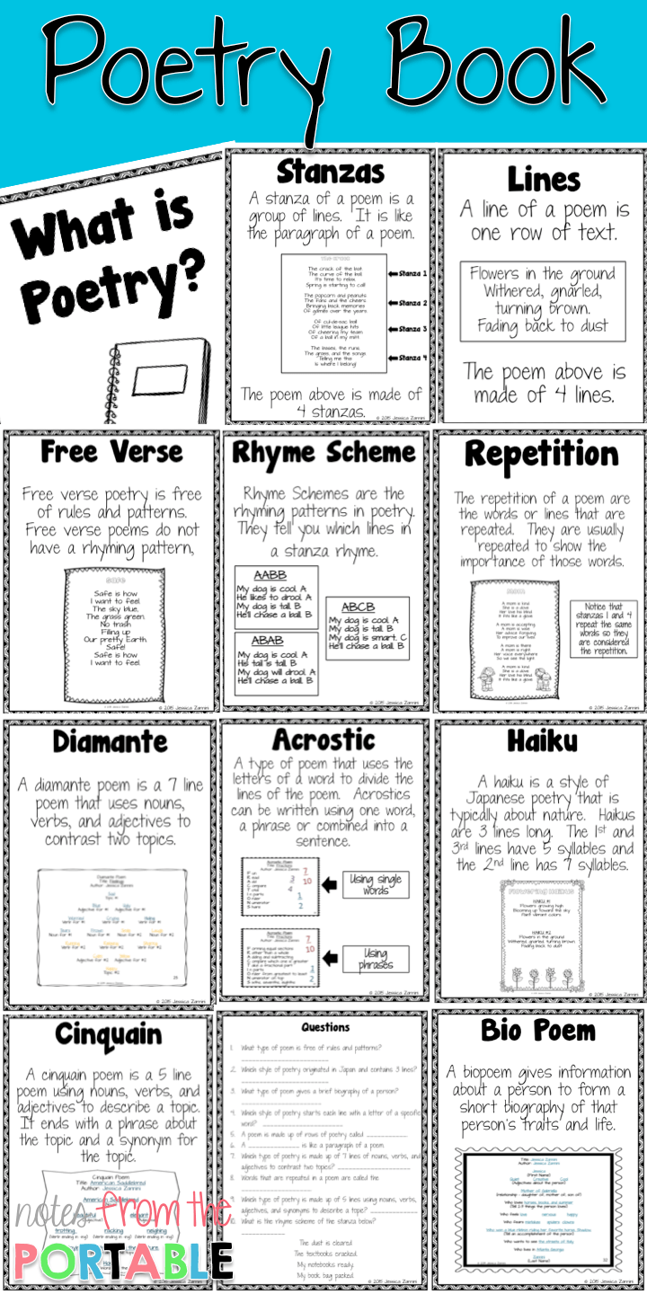 Poetry anchor charts! Love these. They were perfect for my bulletin boards and word wall. Plus I made them for each student's writing binder! Great visuals for the kids!
