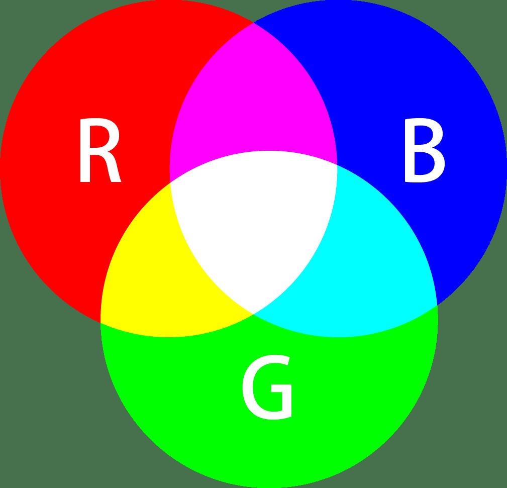 RGB 三原色