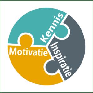 kennis inspiratie motivatie