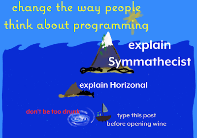 high-level objective: change the way people think about programming. Goal: explain Symmathecist. Subgoal: explain Horizonal. Necessary state: don't be too drunk. Action: type this post before opening wine.