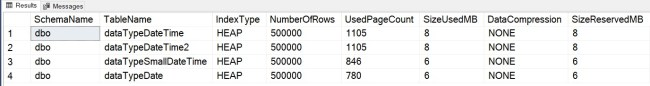 results of query to show number of pages used by each table