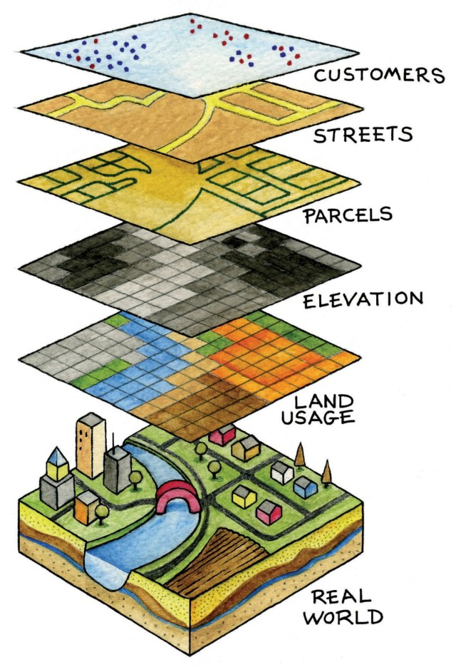 gis-layers-graphic