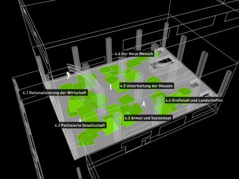 Ebene 3 - Die Entzauberte Moderne