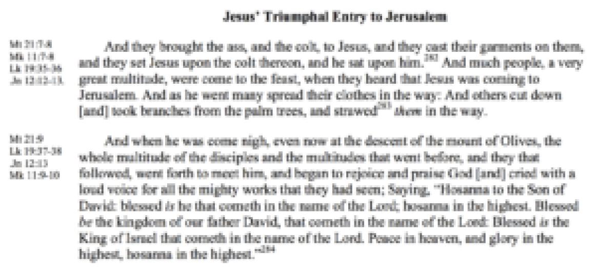Jesus' Triumphal Entry to Jerusalem