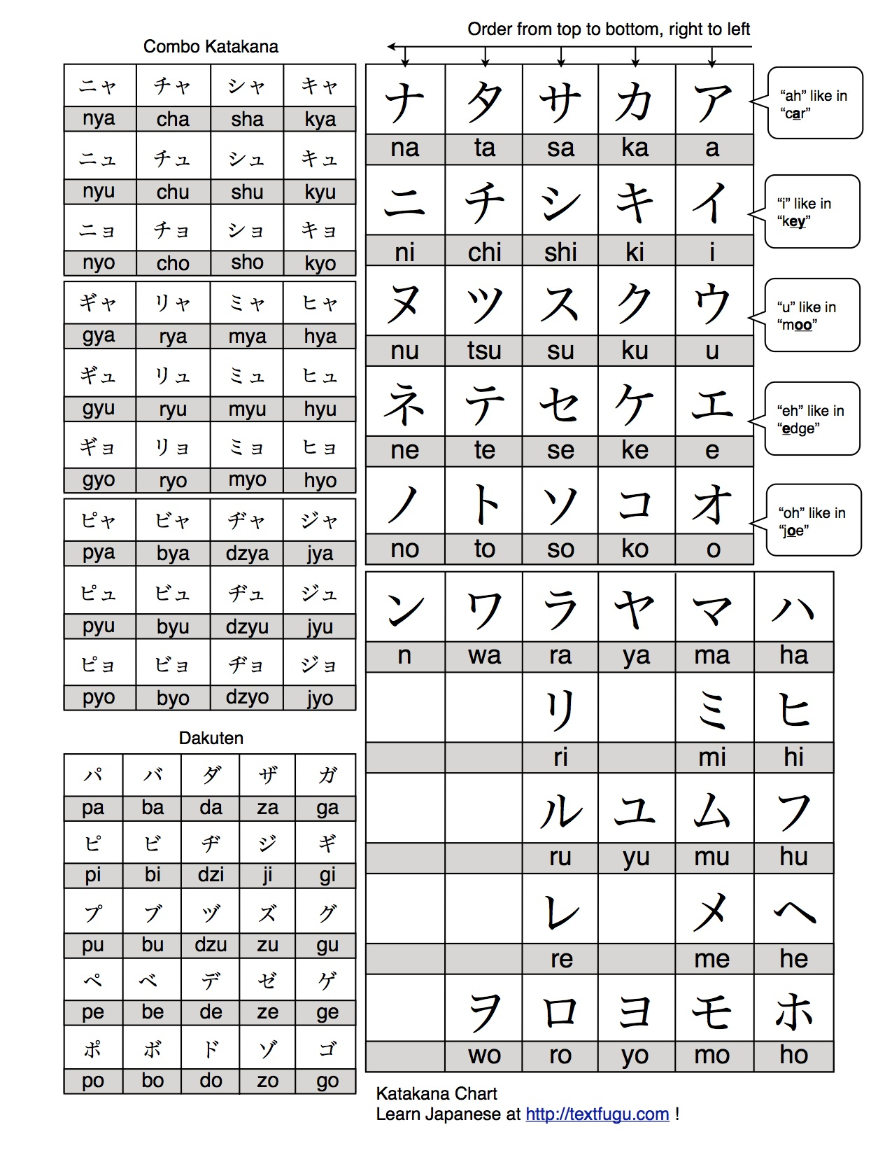 Japanese 101 Useful Phrases Tips And Language Hacks