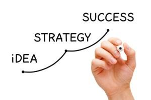 Idea Strategy Success