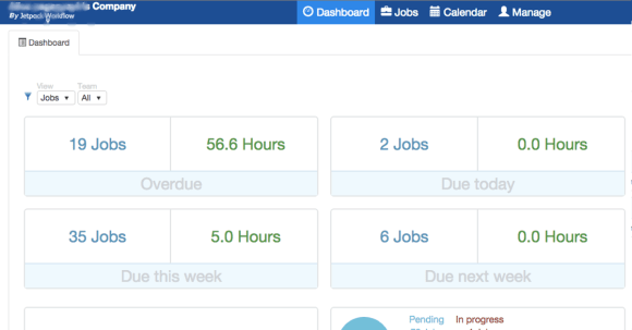 Jetpack Workflow - Busy Season Productivity App