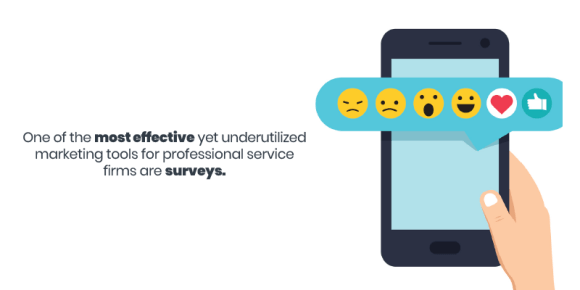 One of the most effective yet underutilized marketing tools for professional service firms are surveys.