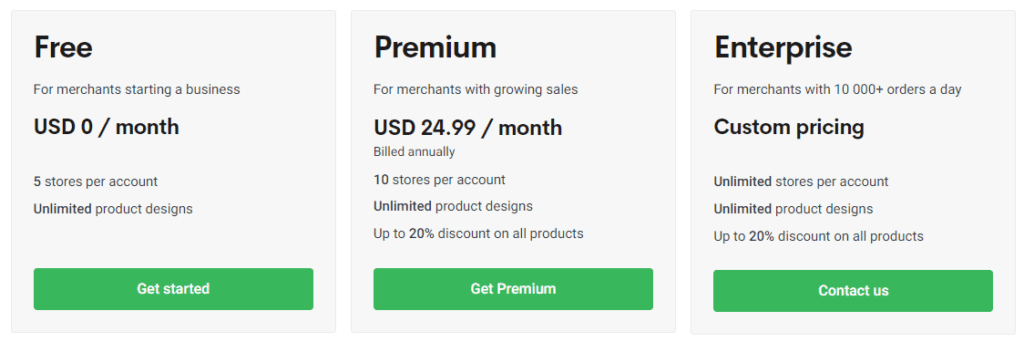 Printify Pricing Introduction