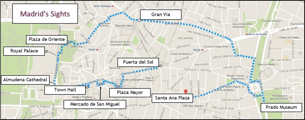 Map of Route for Walking Tour Madrid