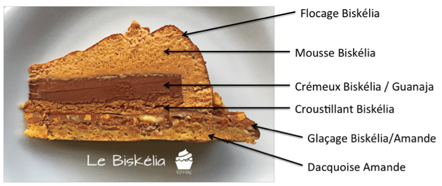 biskelia2