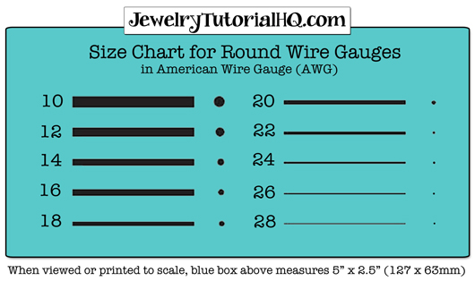 All about jewelry wire which gauge wire to use for what jewelry wire gauge size chart awg american wire gauge greentooth Gallery