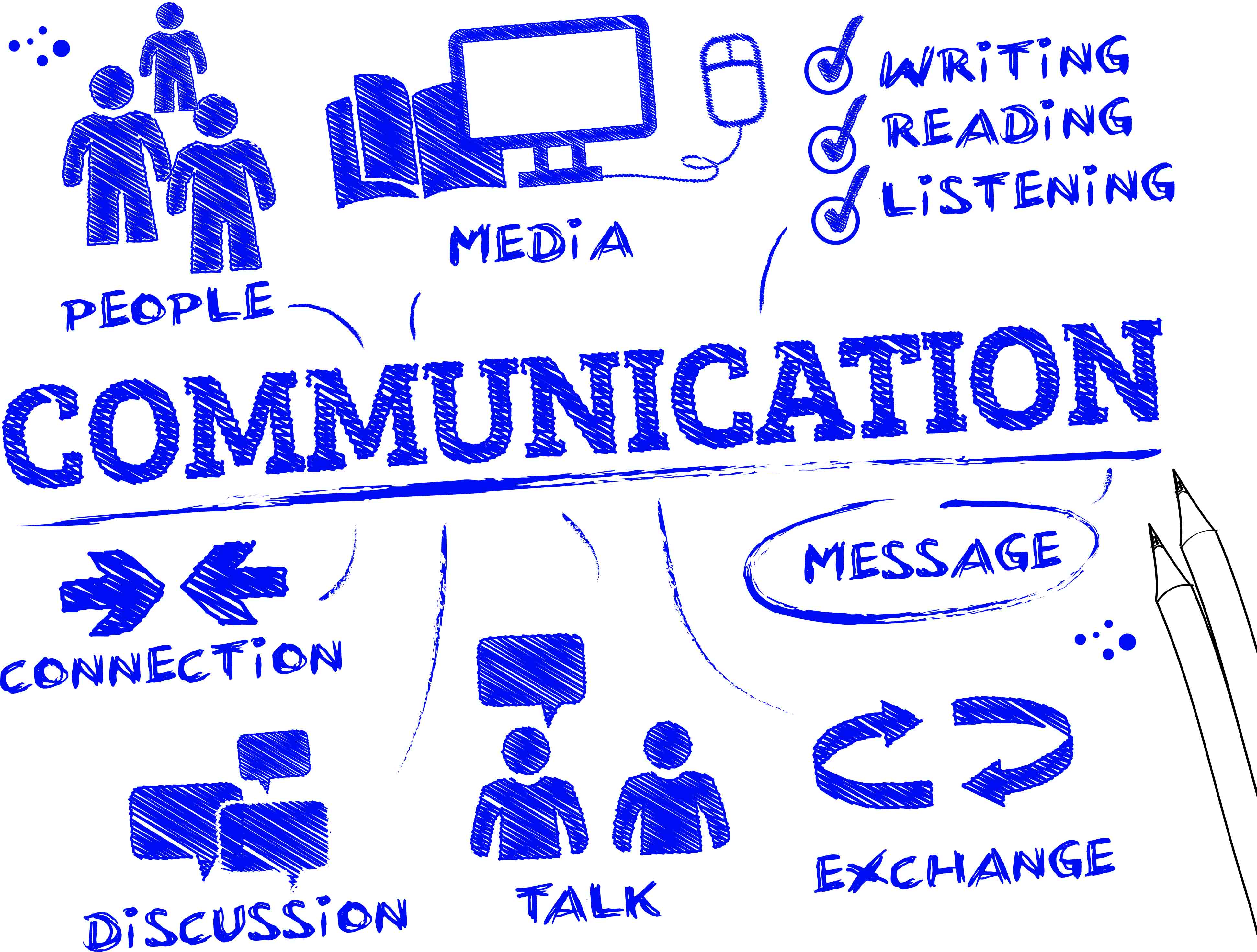 A Guide To Effective Communication In Today S Digital World