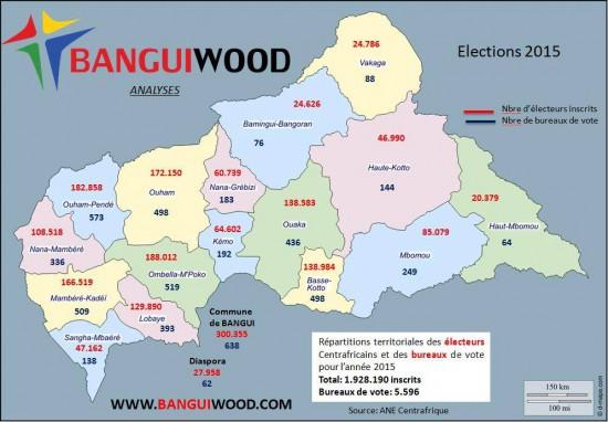 Centrafrique, élections – Paroles d'électeur…