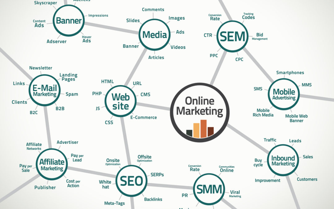 As an entrepreneur, you can grow your business exponentially through the power of personalized marketing and. Digital Dictionary: Making Sense of Search Marketing Terms ...