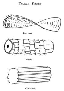 CE 665 fibers