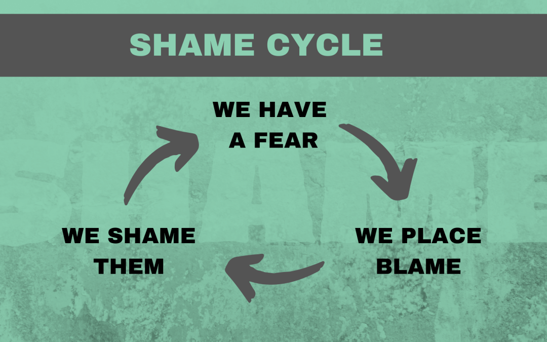 How do we quit shaming?