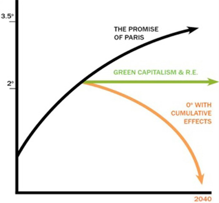 graph Fig 1..jpg