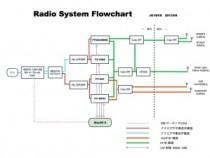 radios201309.001