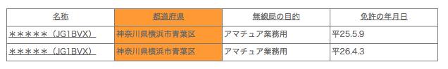 スクリーンショット 2014-12-17 01.17.06