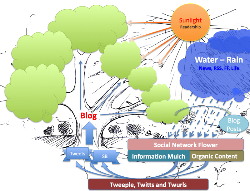 blog_twitter_nutrient1