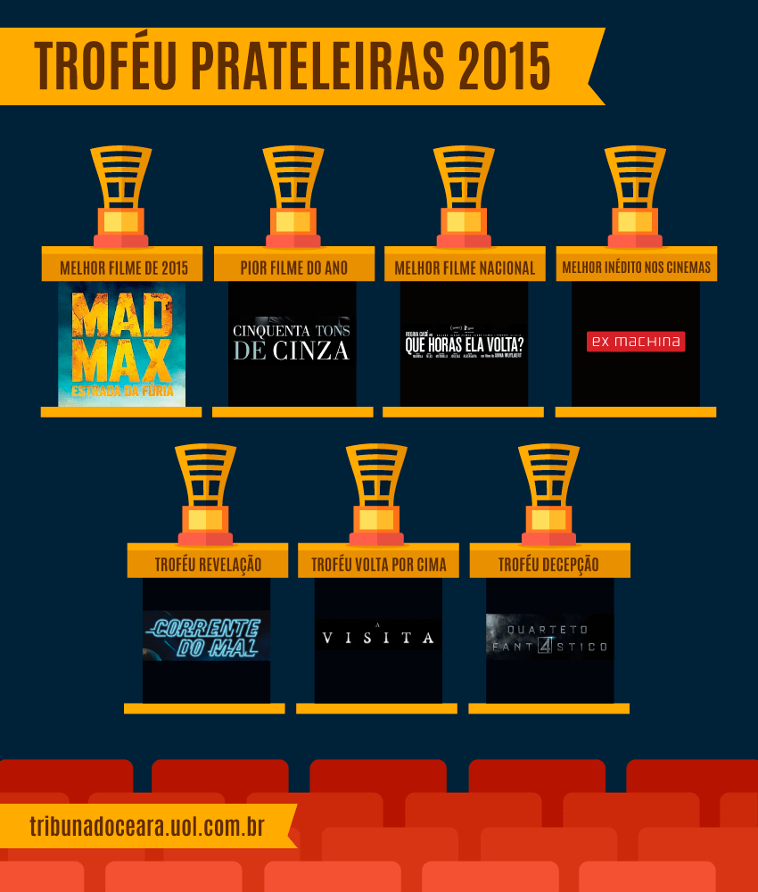 /home/tribu/public html/wp content/uploads/sites/14/2015/12/TROFÉU PRATELEIRAS 2015 1