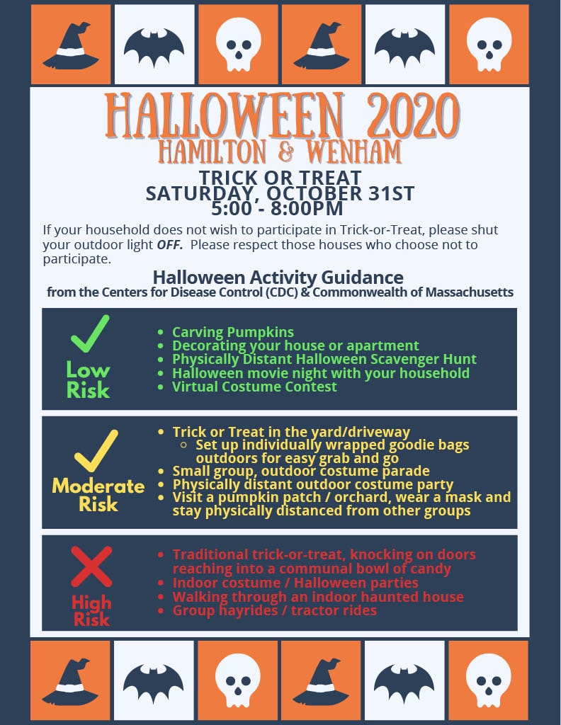 Wenham Ma Trick Or Treat Halloween 2020 Towns of Hamilton, Wenham Share Trick or Treat and Halloween