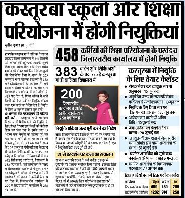 New KGBV Jharkhand Recruitment September