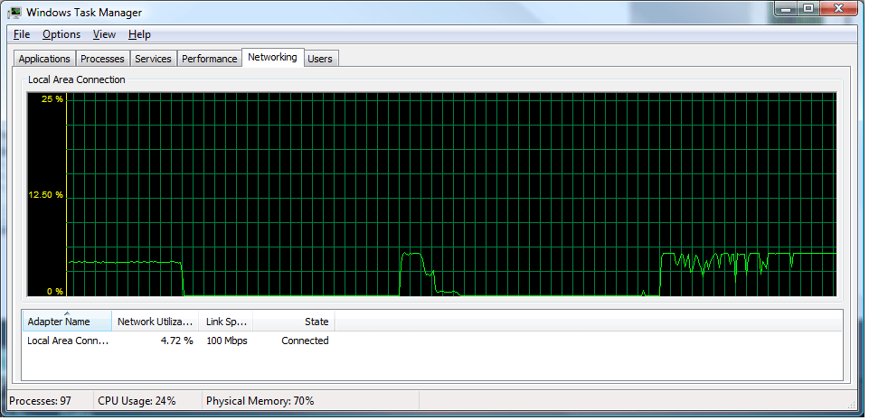 Help! I need a REAL DSL technician troubleshooter to diagnose this data pattern ...[Fixed] (3/3)