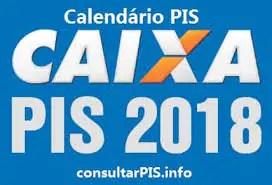 PIS/PASEP – Saques serão retomados nesta quarta-feira