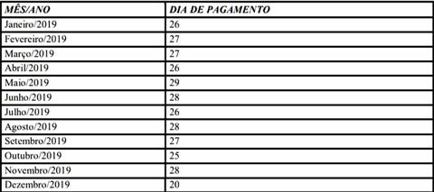 Prefeitura estabelece calendário de pagamentos dos servidores municipais