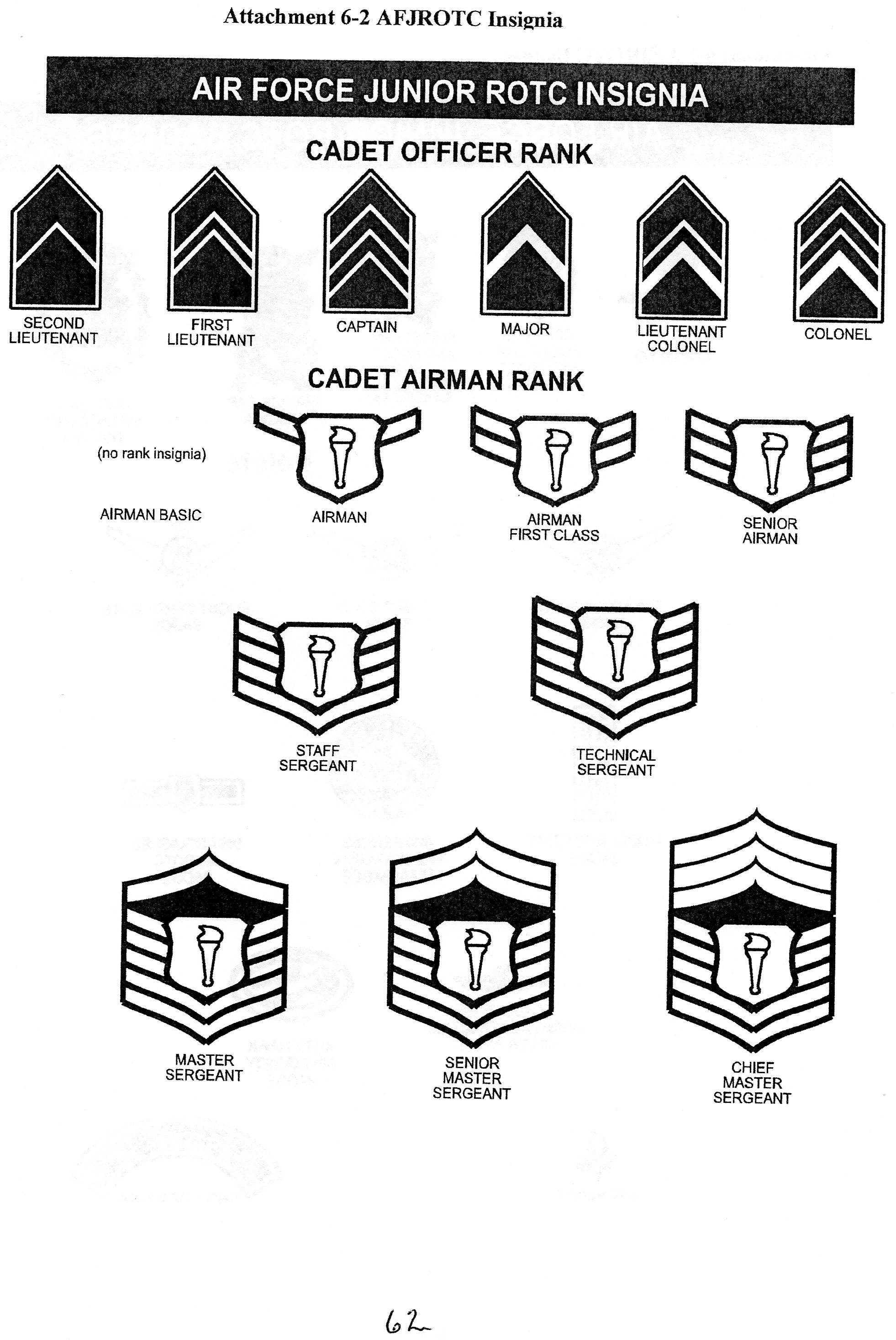 Afjrotc Cadet Guide Licensed For Non Commercial Use Only