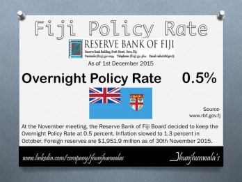Fiji monetary Policy nov15 jboard