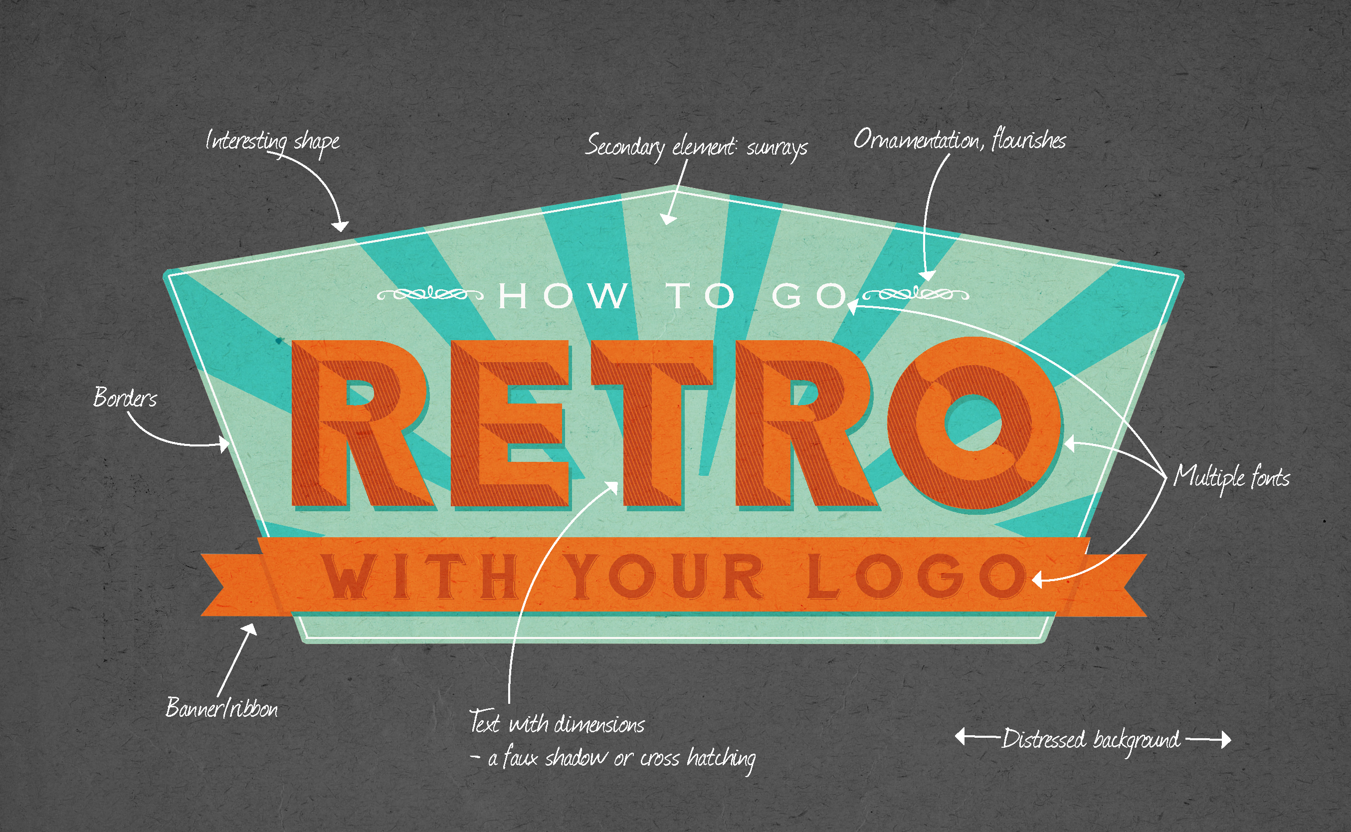 Returning To Retro With Your Logo