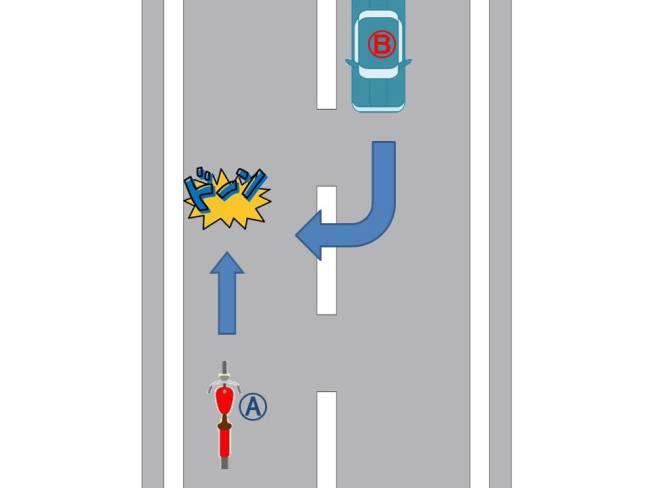 四輪車が道路外に出るための右折した事故
