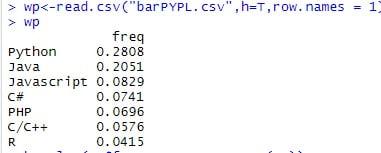 CSV形式で保存したExcelのデータをRに読み込みます。