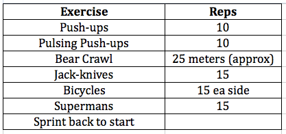 Quick Upper Body Workout Without Weights Yourviewsite Co