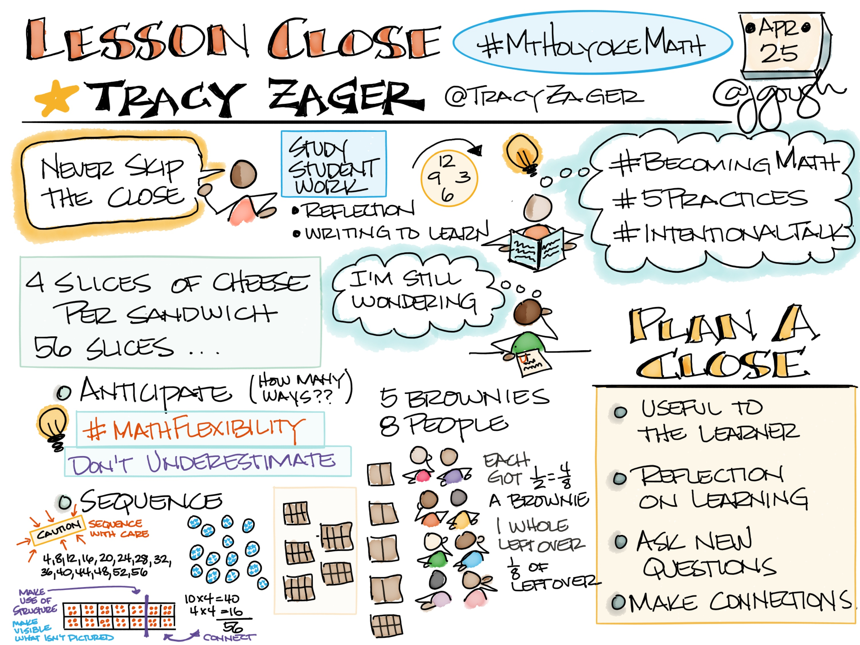@TracyZager #LessonClose session #MtHolyokeMath