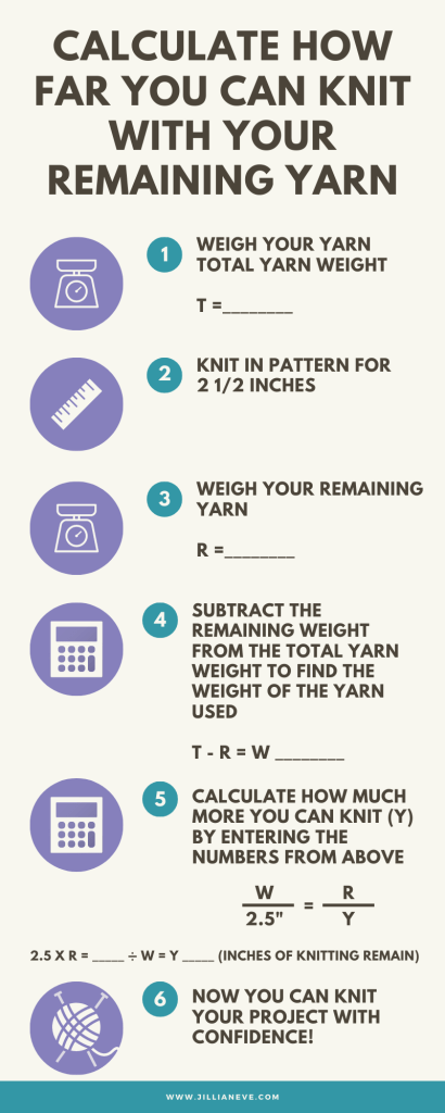 Title Calculate how far you can knit with your remaining yarn  1. weigh your yarn, total yarn weight 'T' equals  2. knit in pattern for 2 1/2 inches  3. Weigh your remaining yarn 'R' equals 4. Subtract the remaining weight from the total yarn weight to find the weight of the yarn used, T minus R equals W 5. Calculate how much more you can knit, 'Y' by entering the numbers from above. 2.5 times R equals X divided by W equals Y inches of knitting remain 6. Now you can knit your project with confidence! www.jillianeve.com