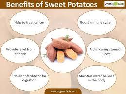 Healthy Sweet Potatoes