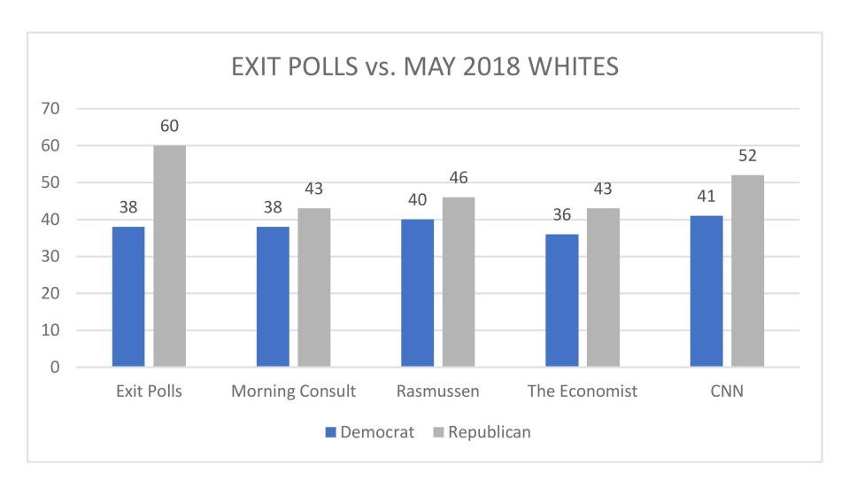Congress 2018 May Update Whites-page-001
