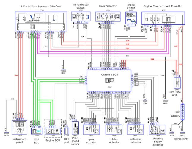 Peugeot 407 Electrical Diagram - efcaviation.com: peugeot 407 wiring diagram at translatoare.com