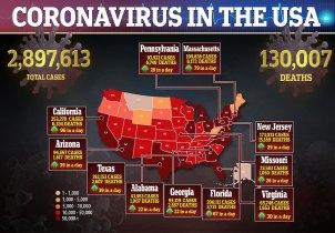 U.S. Coronavirus Death Toll Hits 130K – Fauci Warns Situation 'Really Not Good'